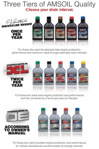 Which AMSOIL Tier Is For Me?
